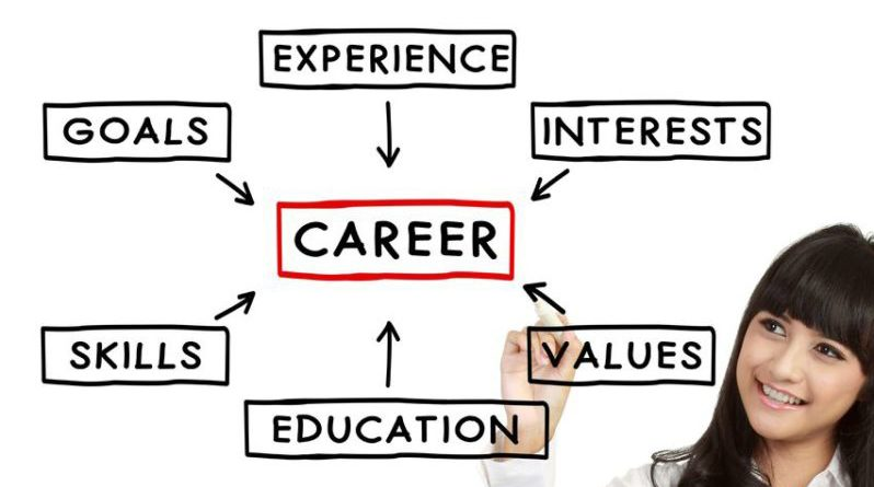 Why Choose Another Career